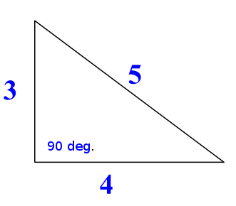 A right triangle with sides of 3,4, and 5